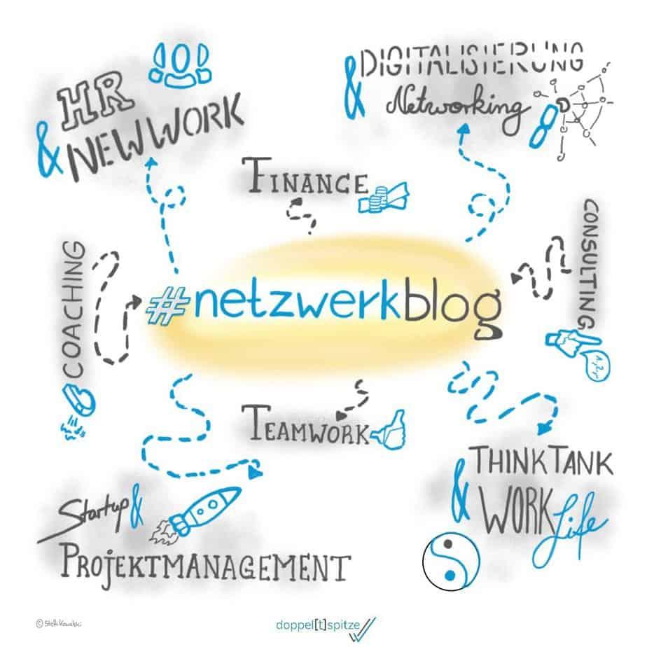 Content Experience – 1 Jahr #netzwerkblog