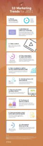 Marketingtrends 2021 Online Social Media